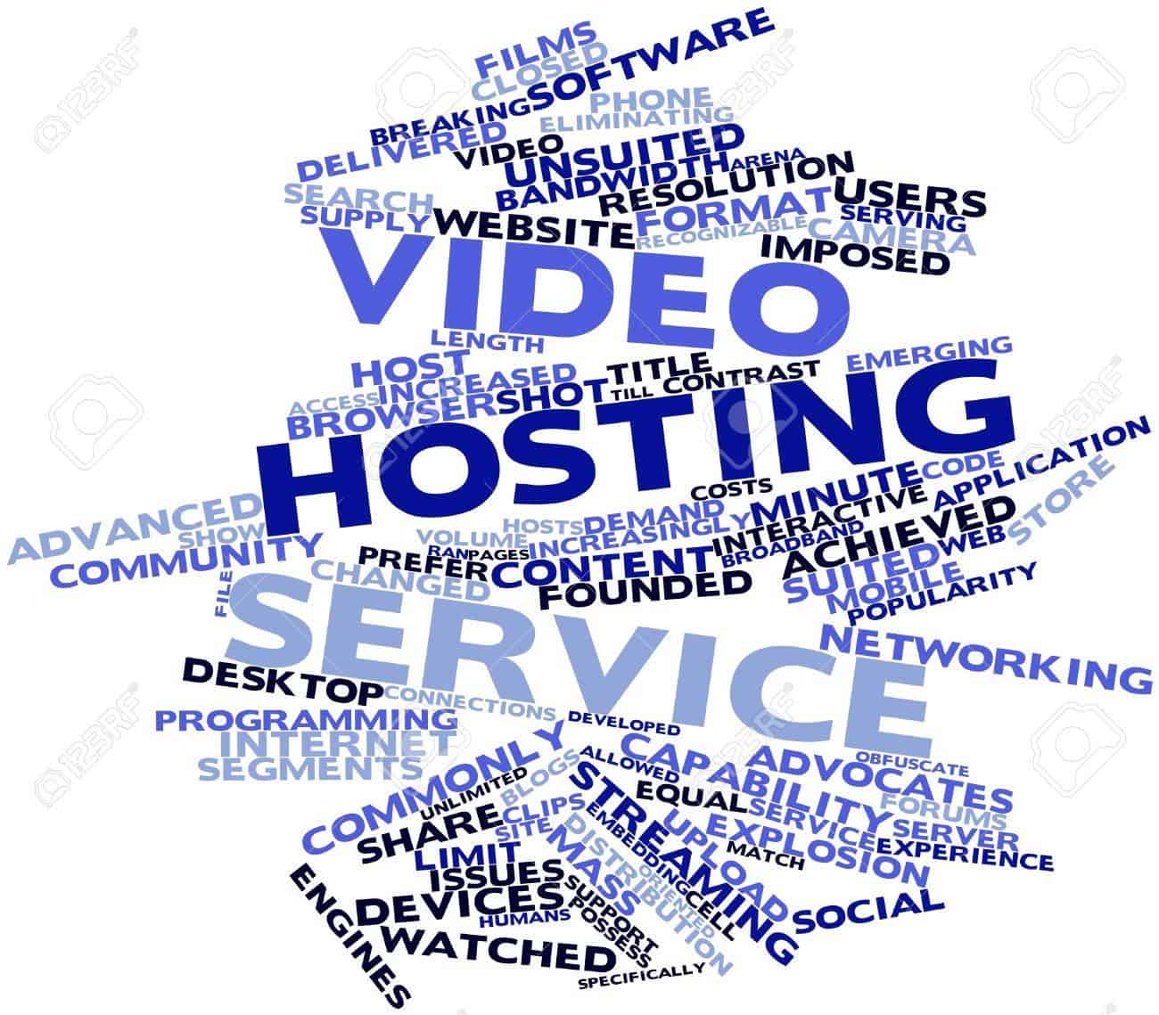 Which Video Hosting Service is Right for You - Which Video Hosting Service is Right for You?